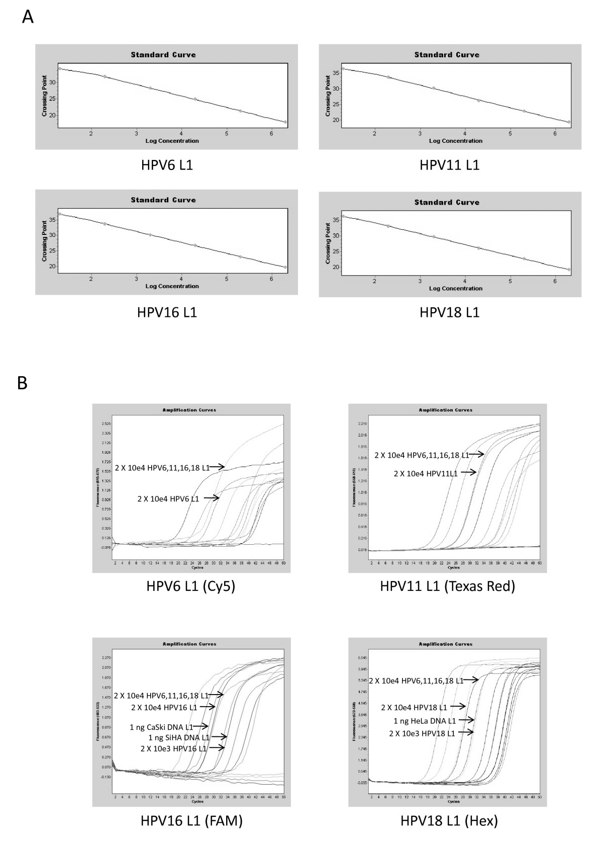 http://static-content.springer.com/image/art%3A10.1186%2F1743-422X-7-194/MediaObjects/12985_2010_Article_939_Fig3_HTML.jpg