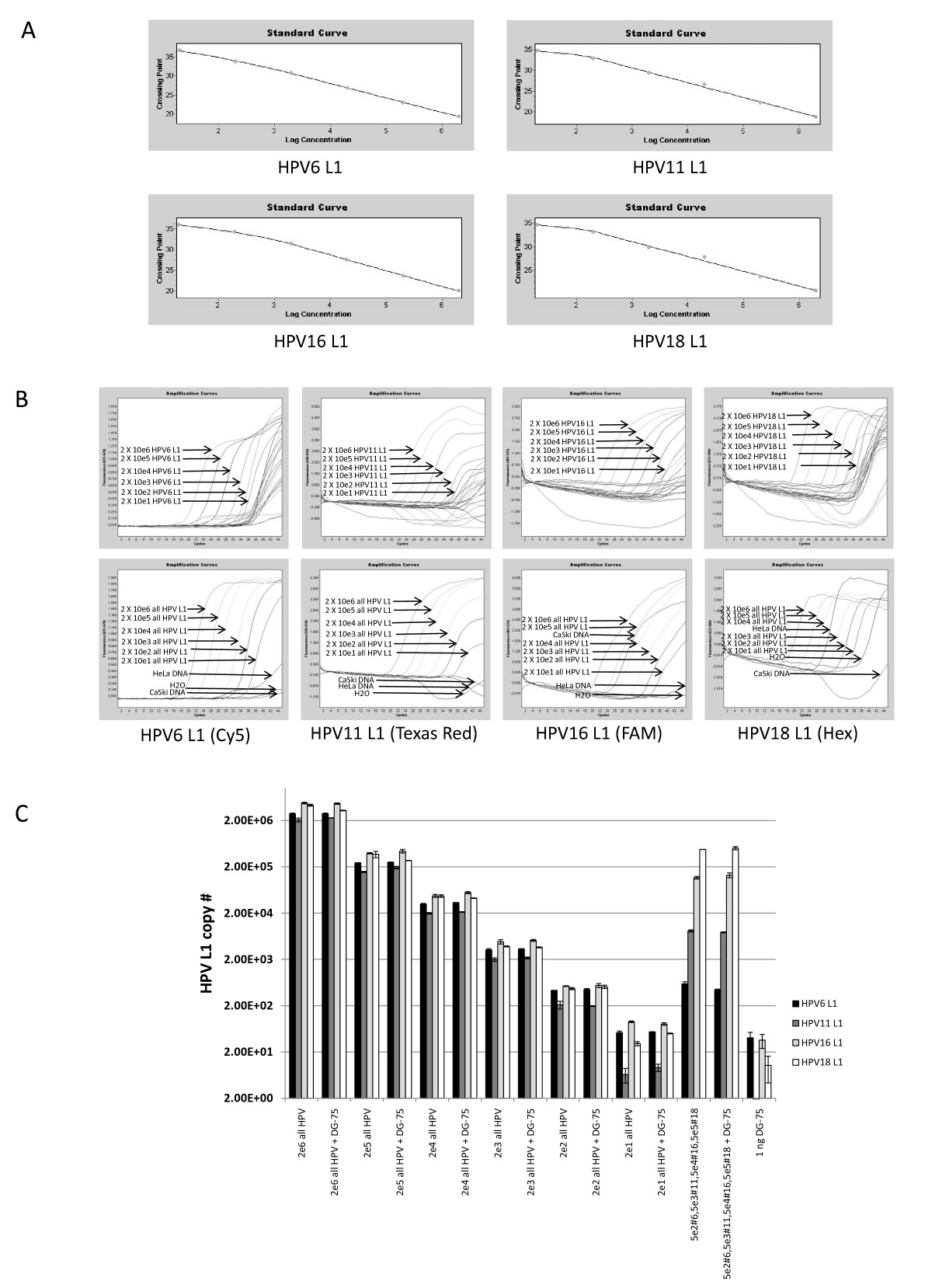 http://static-content.springer.com/image/art%3A10.1186%2F1743-422X-7-194/MediaObjects/12985_2010_Article_939_Fig4_HTML.jpg