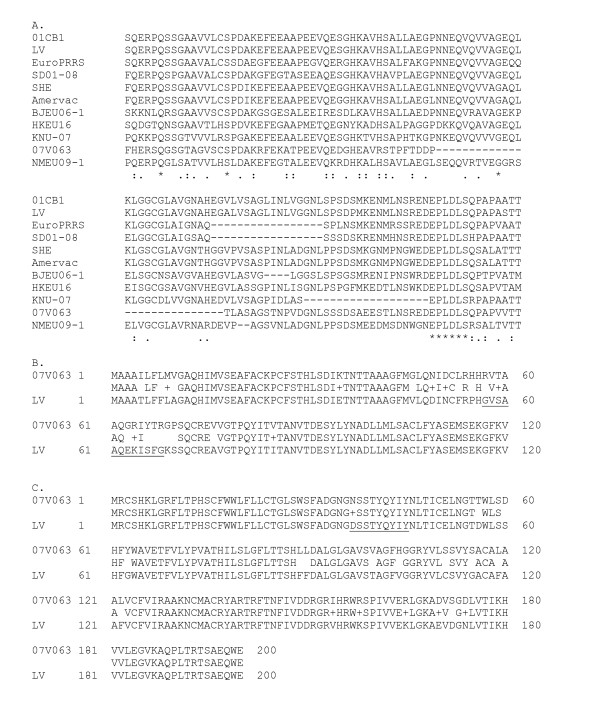 http://static-content.springer.com/image/art%3A10.1186%2F1743-422X-8-160/MediaObjects/12985_2011_1275_Fig2_HTML.jpg