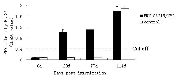http://static-content.springer.com/image/art%3A10.1186%2F1743-422X-8-307/MediaObjects/12985_2011_1406_Fig7_HTML.jpg
