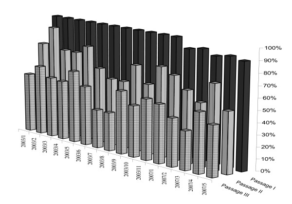 http://static-content.springer.com/image/art%3A10.1186%2F1743-422X-8-350/MediaObjects/12985_2011_1474_Fig2_HTML.jpg