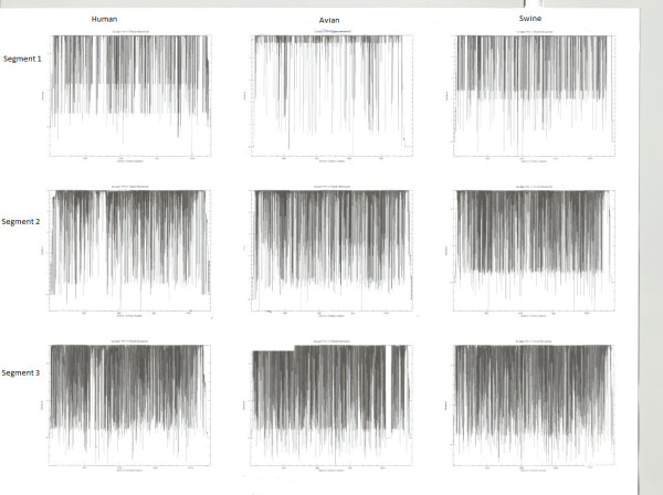 http://static-content.springer.com/image/art%3A10.1186%2F1743-422X-8-44/MediaObjects/12985_2010_1160_Fig1_HTML.jpg