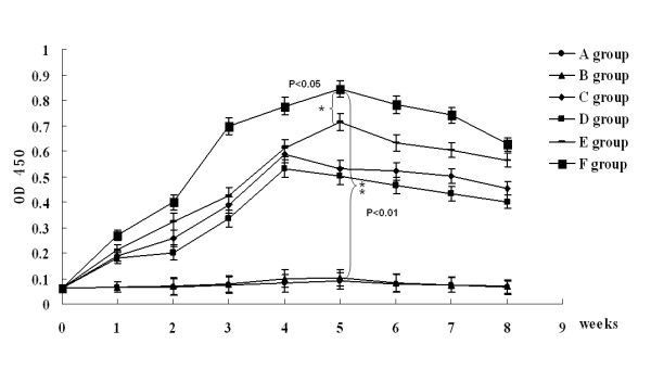 http://static-content.springer.com/image/art%3A10.1186%2F1743-422X-8-562/MediaObjects/12985_2011_1656_Fig3_HTML.jpg