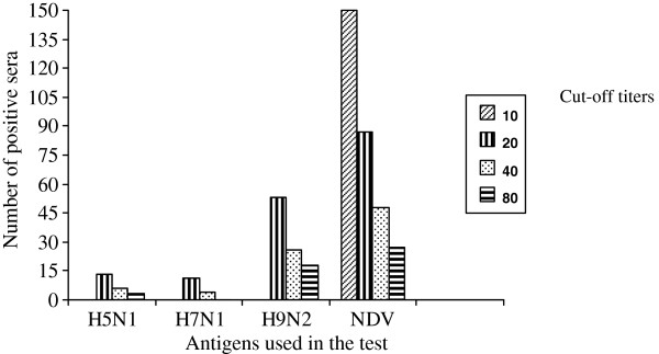 http://static-content.springer.com/image/art%3A10.1186%2F1743-422X-9-151/MediaObjects/12985_2011_1837_Fig3_HTML.jpg
