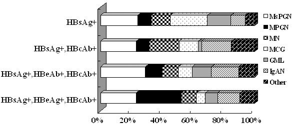 http://static-content.springer.com/image/art%3A10.1186%2F1743-422X-9-200/MediaObjects/12985_2011_1889_Fig1_HTML.jpg