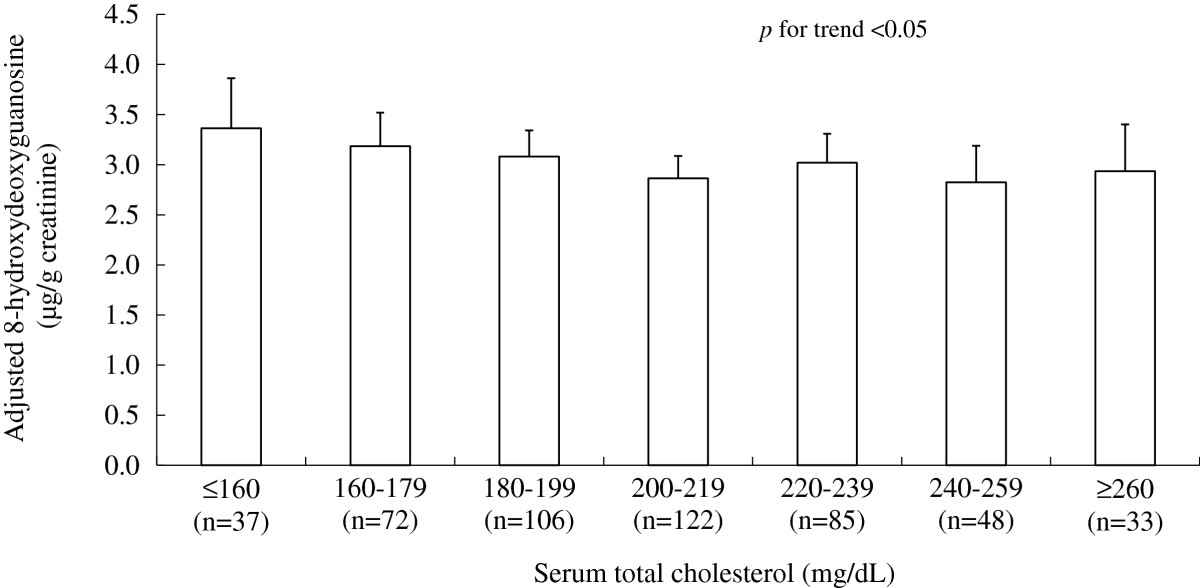 http://static-content.springer.com/image/art%3A10.1186%2F1743-7075-10-59/MediaObjects/12986_2013_Article_638_Fig2_HTML.jpg