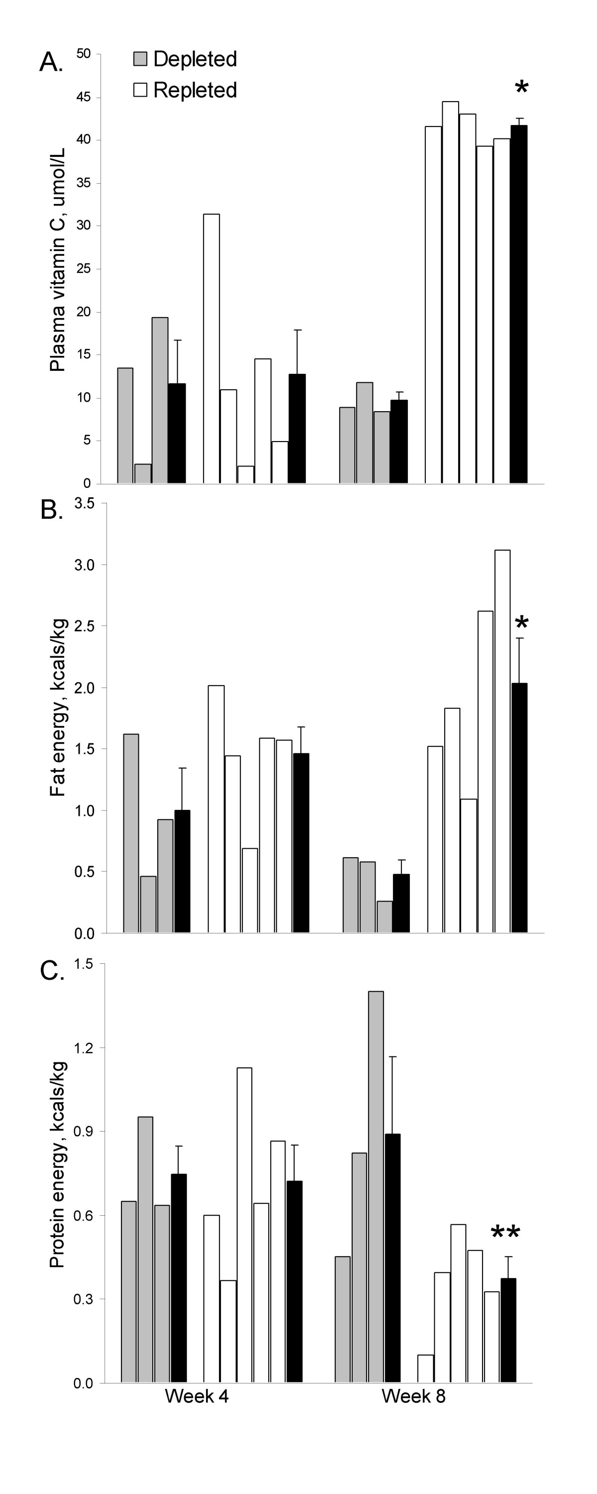 http://static-content.springer.com/image/art%3A10.1186%2F1743-7075-3-35/MediaObjects/12986_2006_Article_86_Fig1_HTML.jpg