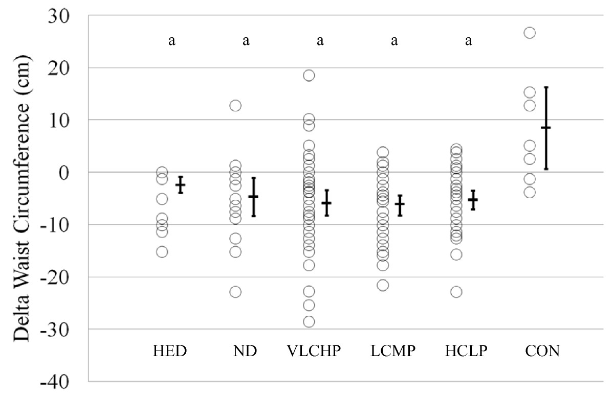 http://static-content.springer.com/image/art%3A10.1186%2F1743-7075-6-23/MediaObjects/12986_2008_Article_183_Fig2_HTML.jpg