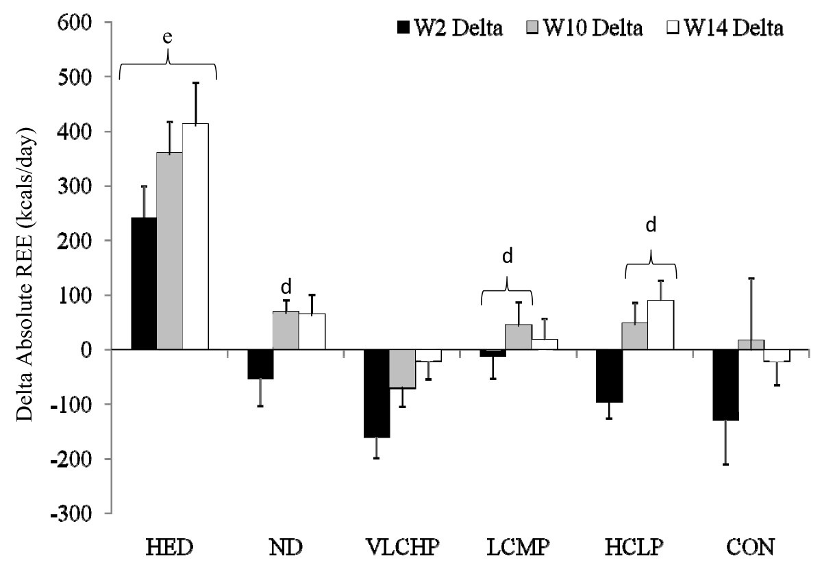 http://static-content.springer.com/image/art%3A10.1186%2F1743-7075-6-23/MediaObjects/12986_2008_Article_183_Fig5_HTML.jpg