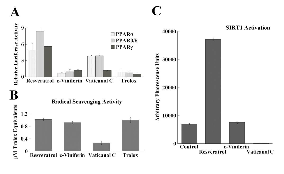 http://static-content.springer.com/image/art%3A10.1186%2F1743-7075-7-46/MediaObjects/12986_2010_Article_258_Fig2_HTML.jpg