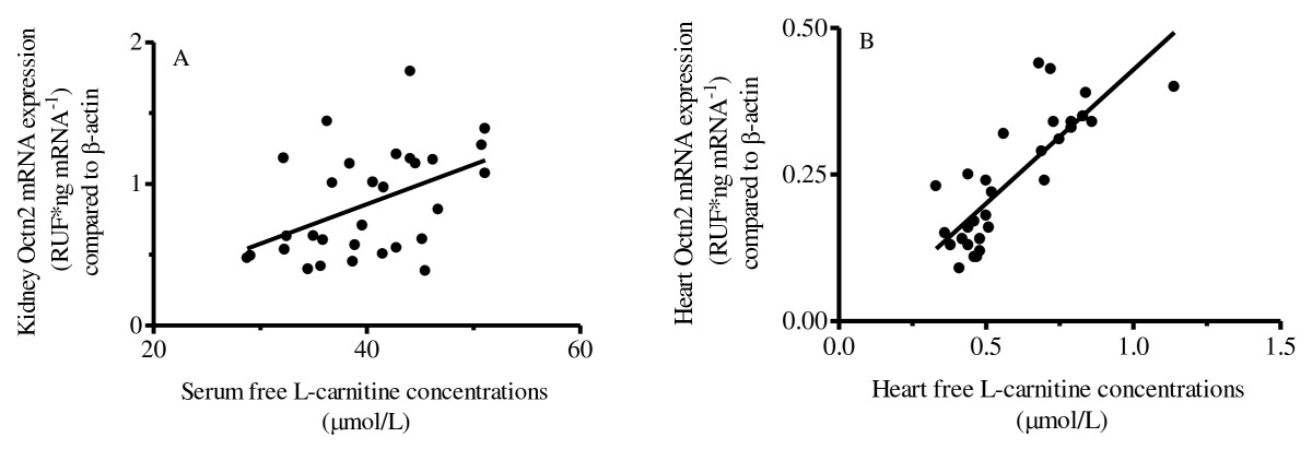 http://static-content.springer.com/image/art%3A10.1186%2F1743-7075-9-66/MediaObjects/12986_2012_Article_437_Fig3_HTML.jpg