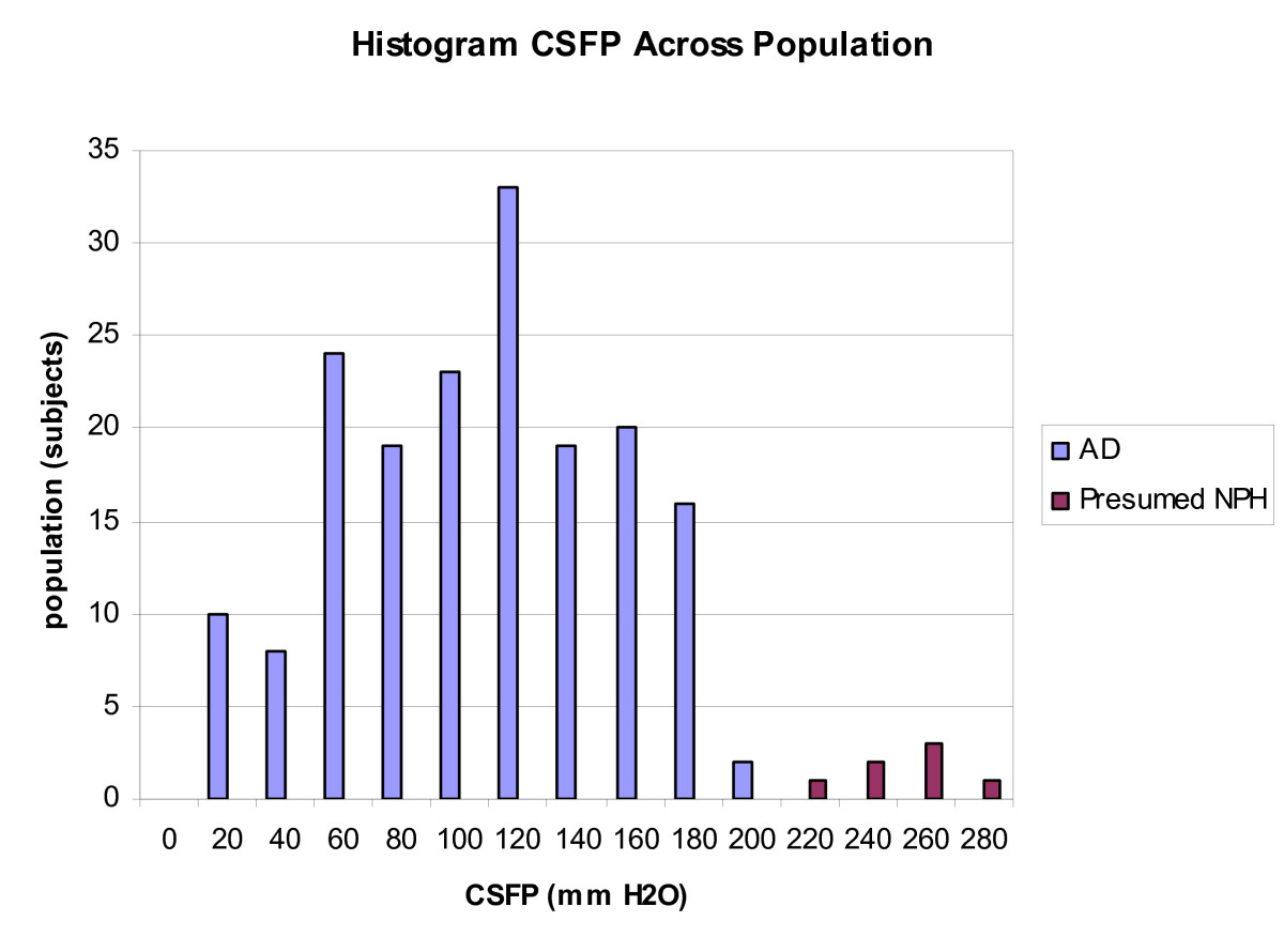 http://static-content.springer.com/image/art%3A10.1186%2F1743-8454-3-7/MediaObjects/12987_2006_Article_147_Fig2_HTML.jpg