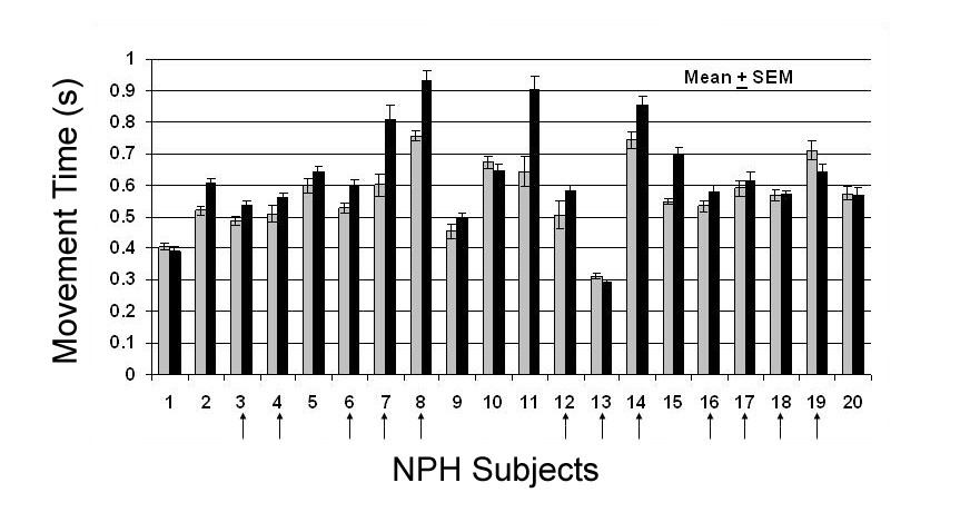 http://static-content.springer.com/image/art%3A10.1186%2F1743-8454-4-7/MediaObjects/12987_2007_Article_223_Fig2_HTML.jpg