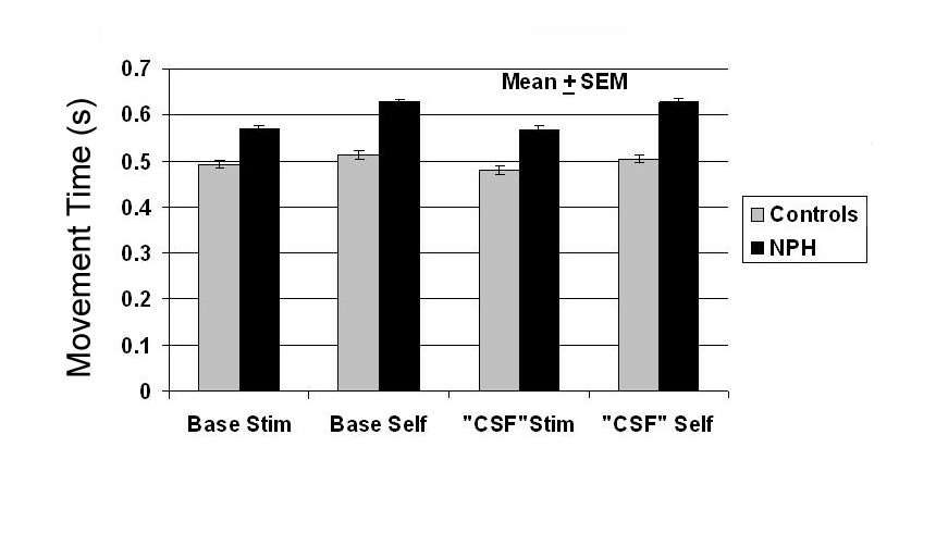 http://static-content.springer.com/image/art%3A10.1186%2F1743-8454-4-7/MediaObjects/12987_2007_Article_223_Fig3_HTML.jpg