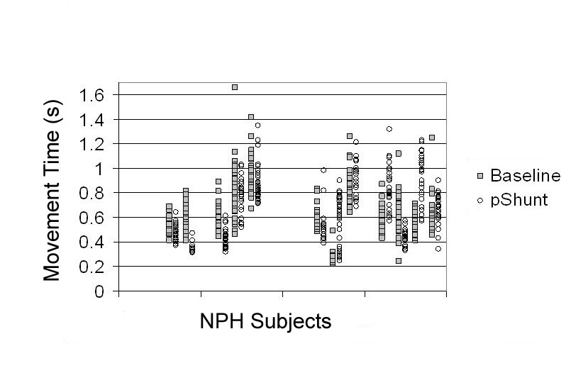 http://static-content.springer.com/image/art%3A10.1186%2F1743-8454-4-7/MediaObjects/12987_2007_Article_223_Fig4_HTML.jpg