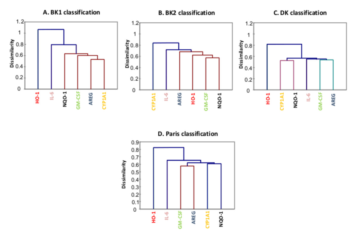 http://static-content.springer.com/image/art%3A10.1186%2F1743-8977-10-10/MediaObjects/12989_2012_Article_236_Fig6_HTML.jpg