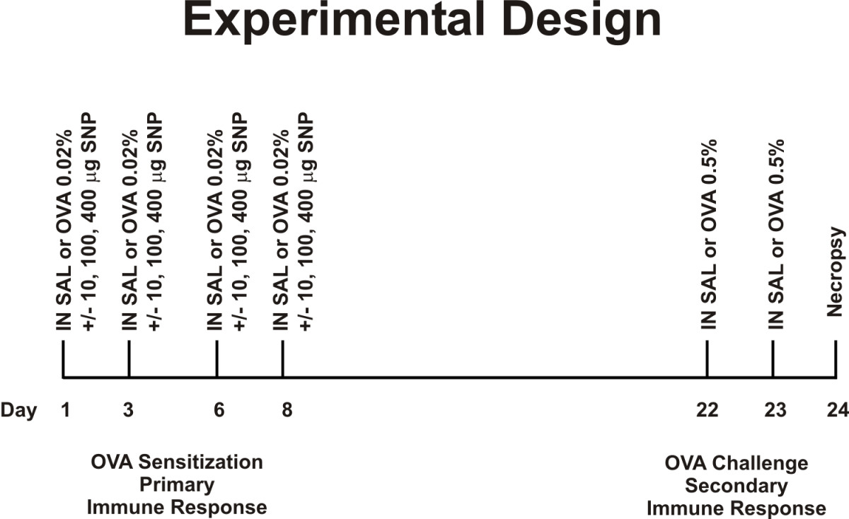 http://static-content.springer.com/image/art%3A10.1186%2F1743-8977-10-26/MediaObjects/12989_2013_Article_253_Fig1_HTML.jpg