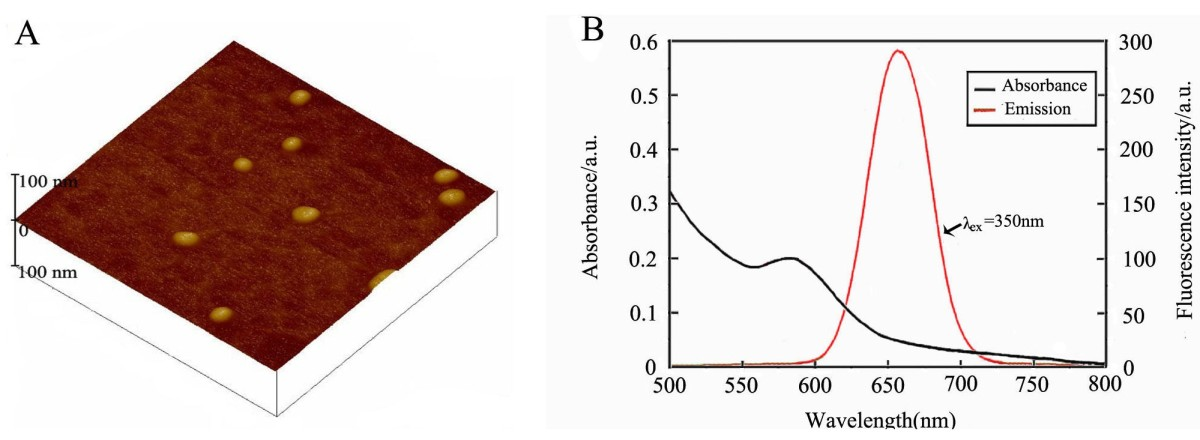 http://static-content.springer.com/image/art%3A10.1186%2F1743-8977-10-37/MediaObjects/12989_2013_Article_262_Fig1_HTML.jpg