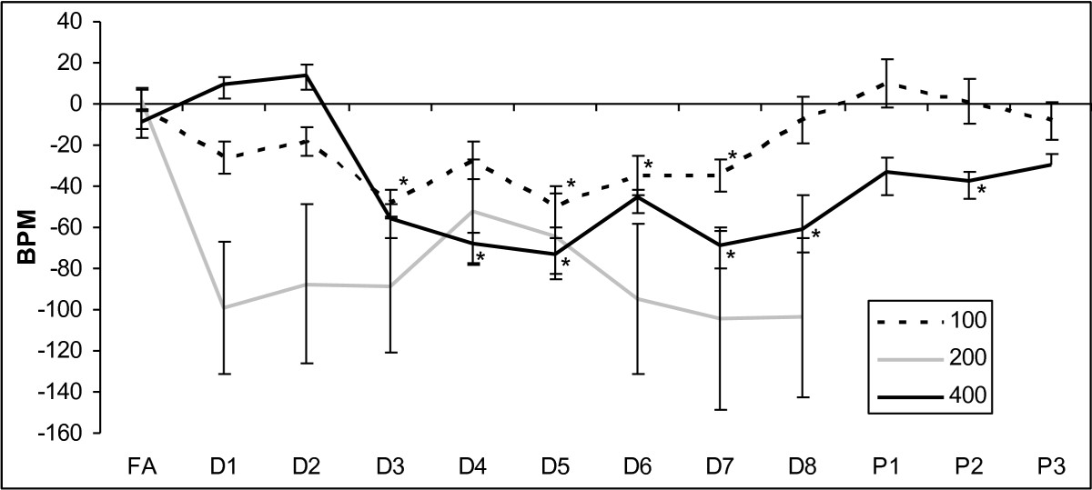 http://static-content.springer.com/image/art%3A10.1186%2F1743-8977-10-49/MediaObjects/12989_2013_Article_273_Fig5_HTML.jpg