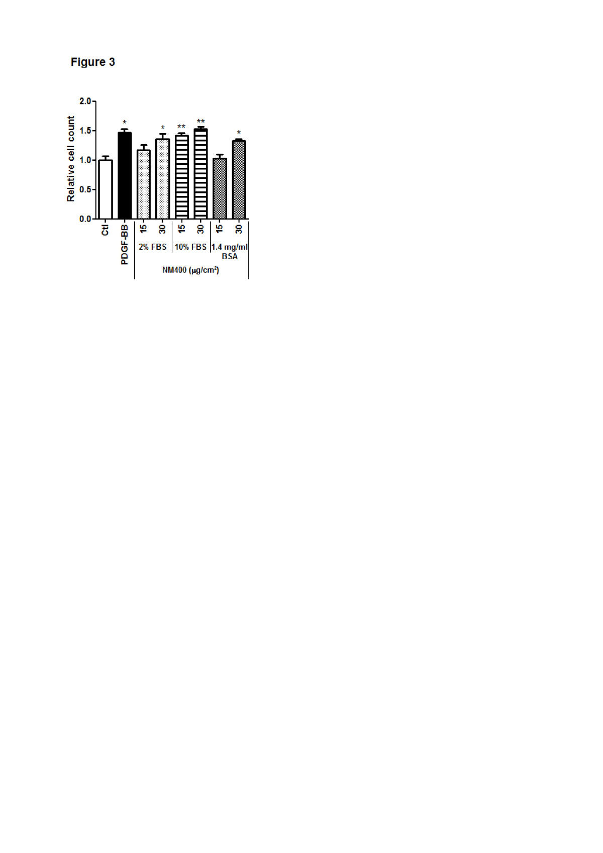 http://static-content.springer.com/image/art%3A10.1186%2F1743-8977-10-52/MediaObjects/12989_2013_Article_275_Fig3_HTML.jpg