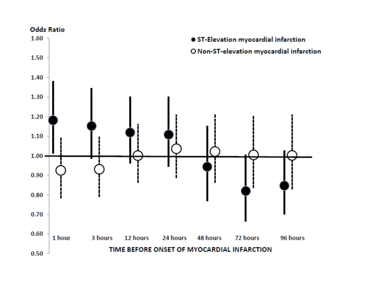 http://static-content.springer.com/image/art%3A10.1186%2F1743-8977-11-1/MediaObjects/12989_2013_Article_287_Fig1_HTML.jpg
