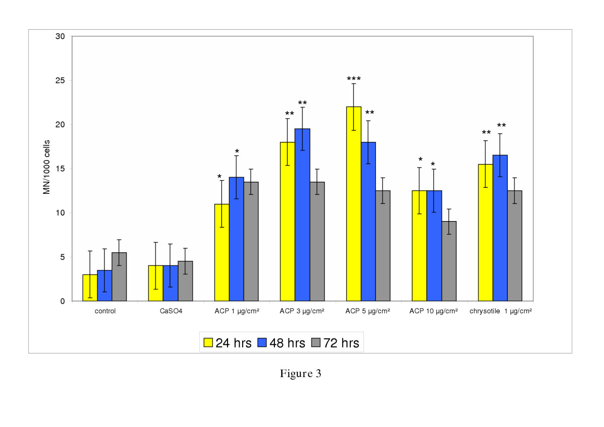 http://static-content.springer.com/image/art%3A10.1186%2F1743-8977-2-9/MediaObjects/12989_2005_Article_12_Fig3_HTML.jpg