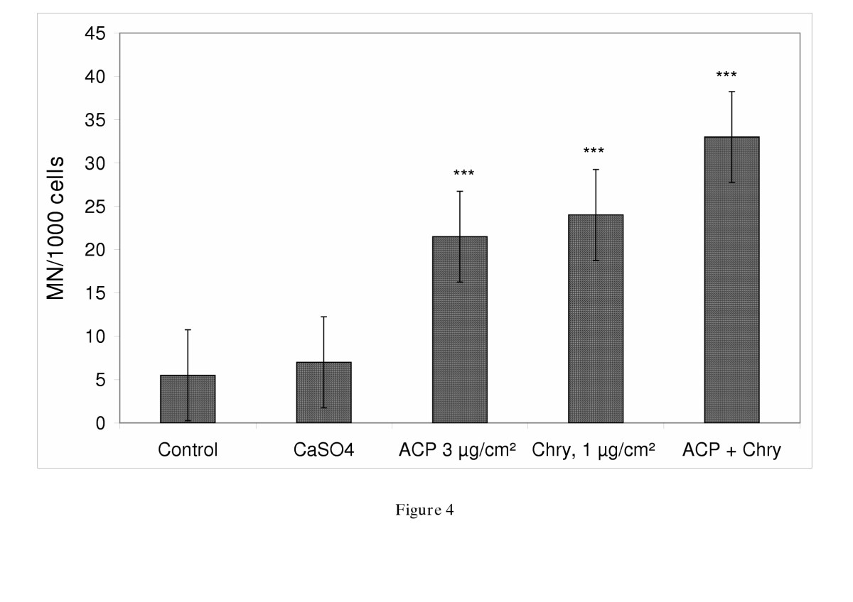 http://static-content.springer.com/image/art%3A10.1186%2F1743-8977-2-9/MediaObjects/12989_2005_Article_12_Fig4_HTML.jpg