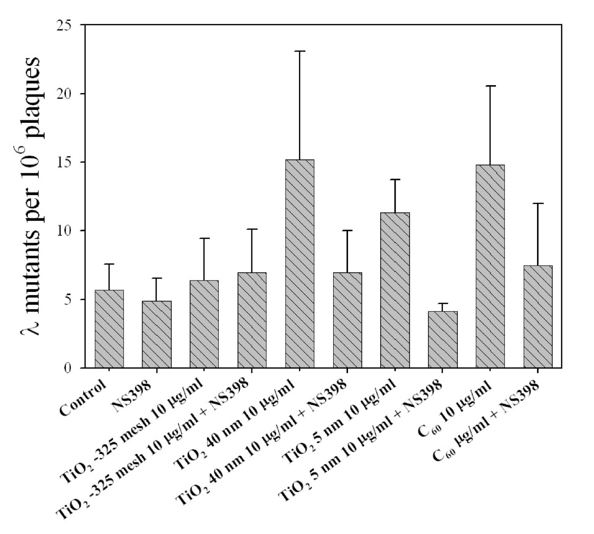 http://static-content.springer.com/image/art%3A10.1186%2F1743-8977-6-3/MediaObjects/12989_2008_Article_67_Fig7_HTML.jpg
