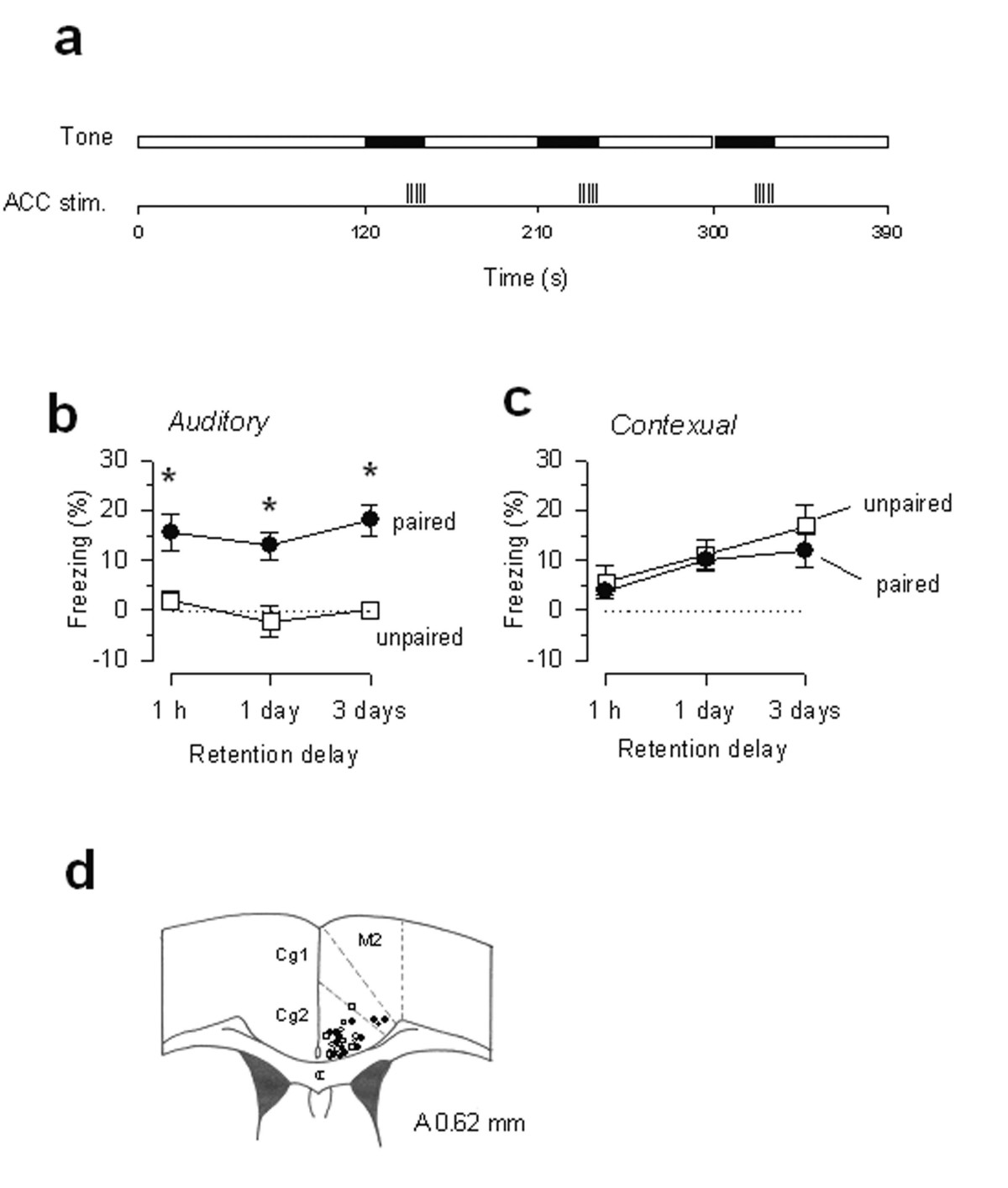 http://static-content.springer.com/image/art%3A10.1186%2F1744-8069-1-6/MediaObjects/12990_2004_Article_6_Fig2_HTML.jpg