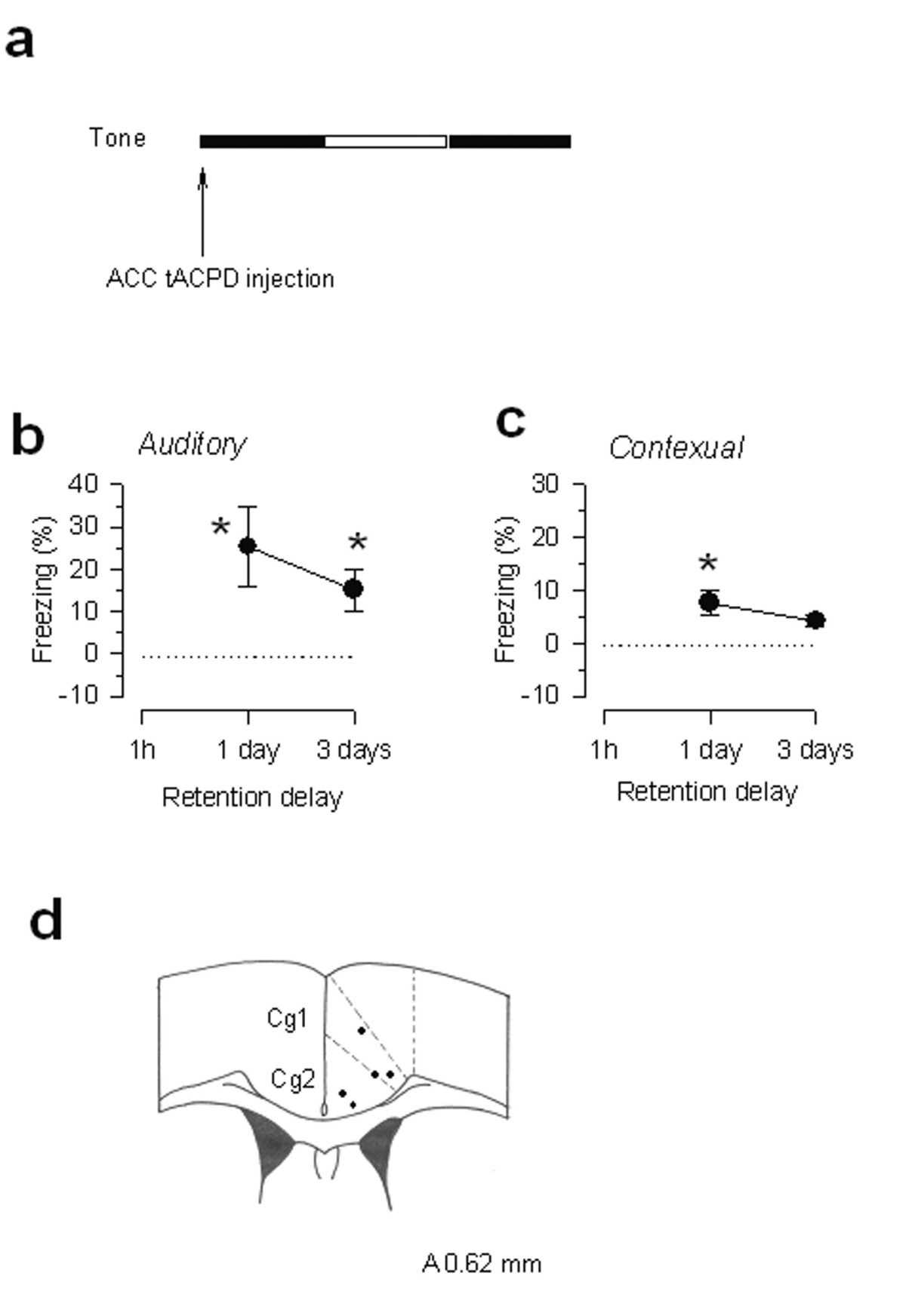 http://static-content.springer.com/image/art%3A10.1186%2F1744-8069-1-6/MediaObjects/12990_2004_Article_6_Fig3_HTML.jpg