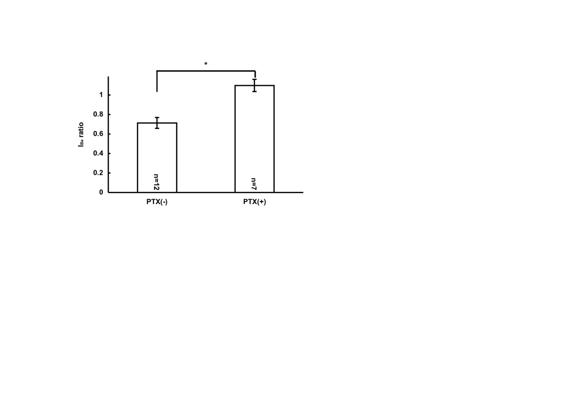 http://static-content.springer.com/image/art%3A10.1186%2F1744-8069-2-10/MediaObjects/12990_2005_Article_46_Fig3_HTML.jpg