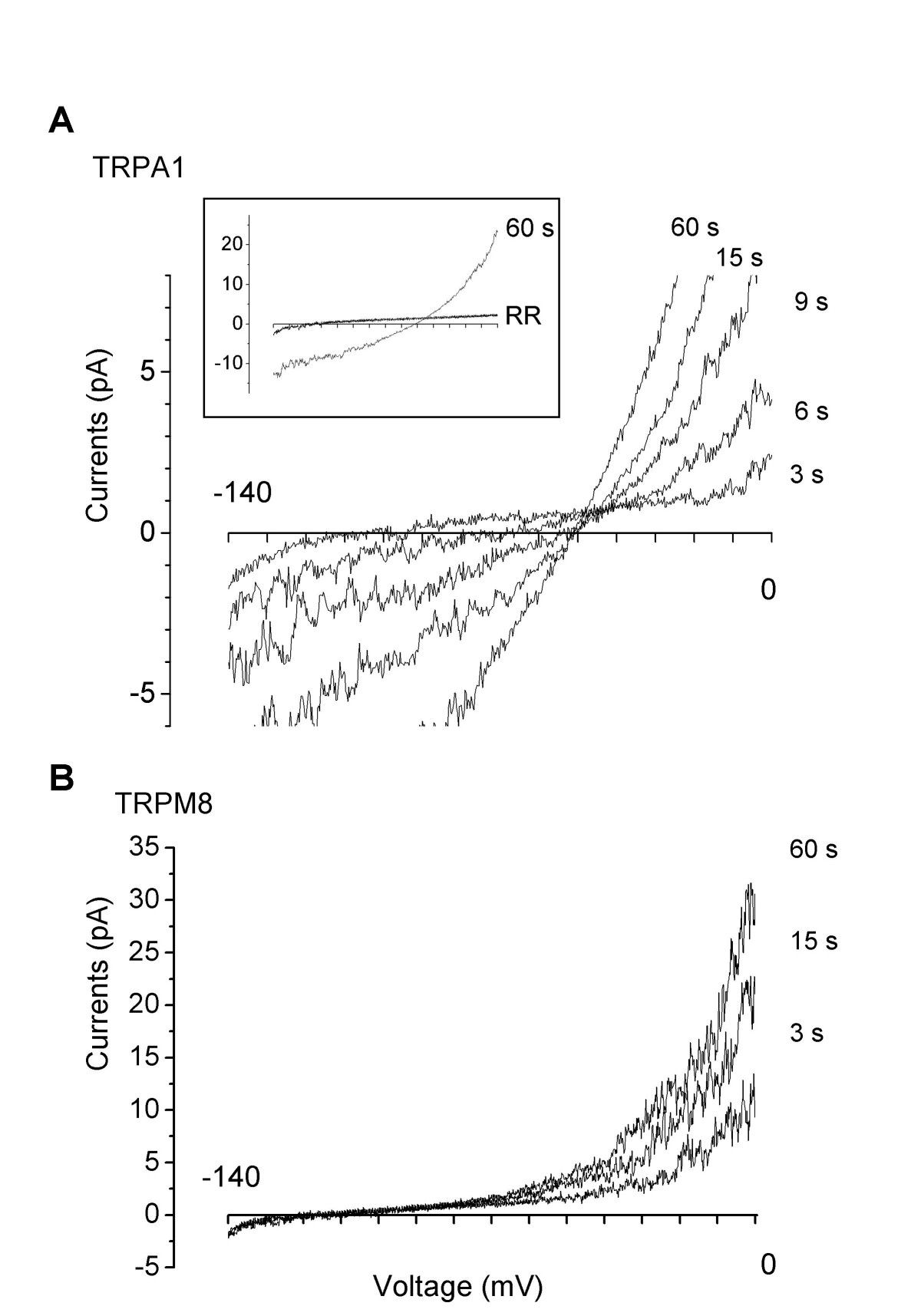 http://static-content.springer.com/image/art%3A10.1186%2F1744-8069-5-3/MediaObjects/12990_2008_Article_186_Fig3_HTML.jpg