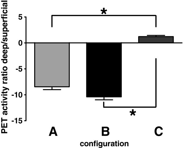 http://static-content.springer.com/image/art%3A10.1186%2F1744-8069-9-33/MediaObjects/12990_2013_Article_587_Fig2_HTML.jpg