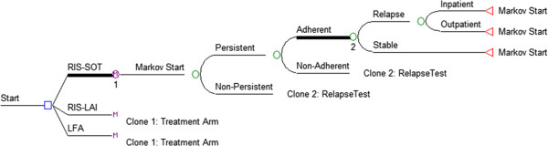 http://static-content.springer.com/image/art%3A10.1186%2F1744-859X-11-29/MediaObjects/12991_2012_Article_1337_Fig1_HTML.jpg