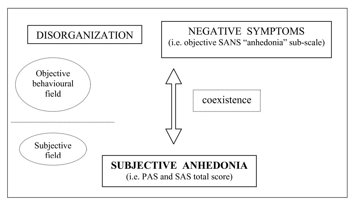 http://static-content.springer.com/image/art%3A10.1186%2F1744-859X-8-22/MediaObjects/12991_2009_Article_998_Fig1_HTML.jpg