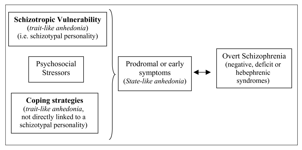 http://static-content.springer.com/image/art%3A10.1186%2F1744-859X-8-22/MediaObjects/12991_2009_Article_998_Fig3_HTML.jpg