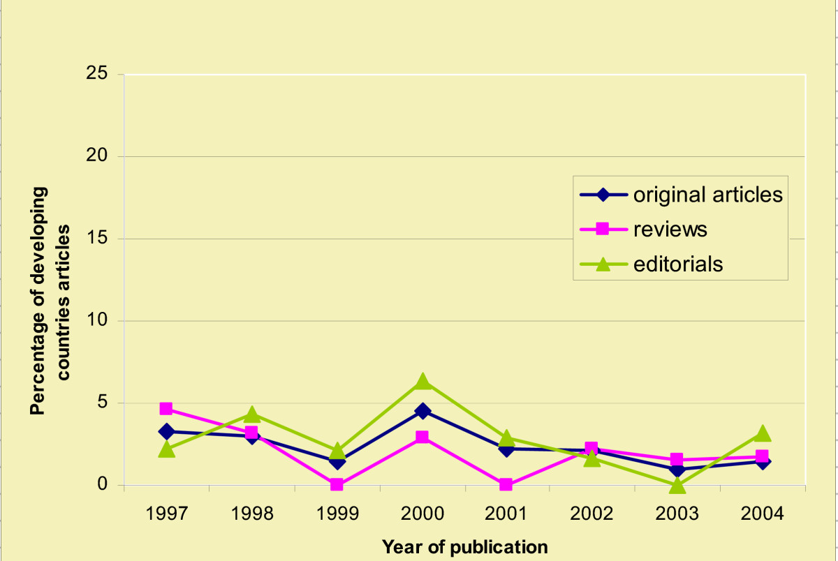 http://static-content.springer.com/image/art%3A10.1186%2F1744-8603-2-3/MediaObjects/12992_2005_Article_21_Fig1_HTML.jpg