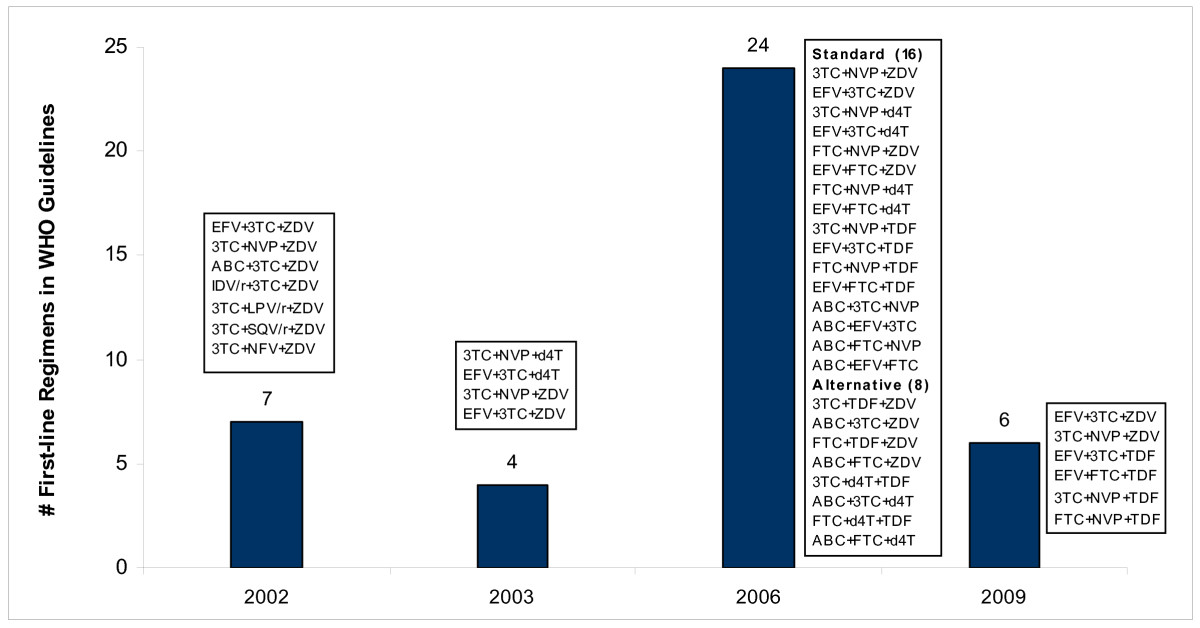 http://static-content.springer.com/image/art%3A10.1186%2F1744-8603-6-9/MediaObjects/12992_2010_Article_81_Fig2_HTML.jpg
