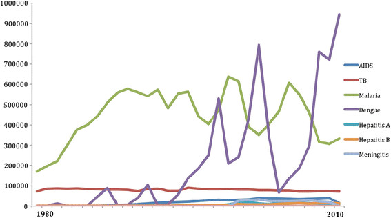 http://static-content.springer.com/image/art%3A10.1186%2F1744-8603-8-25/MediaObjects/12992_2011_Article_150_Fig1_HTML.jpg