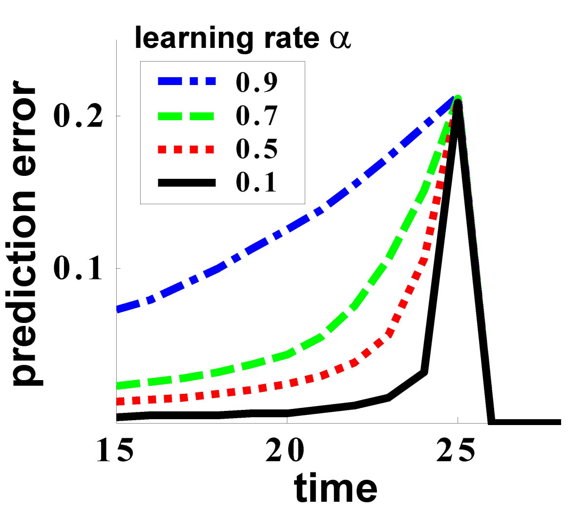 http://static-content.springer.com/image/art%3A10.1186%2F1744-9081-1-6/MediaObjects/12993_2005_Article_6_Fig4_HTML.jpg