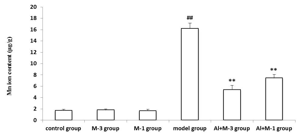 http://static-content.springer.com/image/art%3A10.1186%2F1744-9081-10-6/MediaObjects/12993_2013_Article_517_Fig5_HTML.jpg