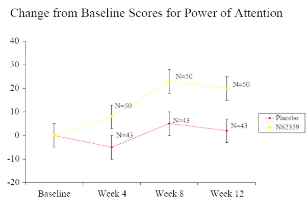 http://static-content.springer.com/image/art%3A10.1186%2F1744-9081-4-24/MediaObjects/12993_2008_Article_158_Fig4_HTML.jpg