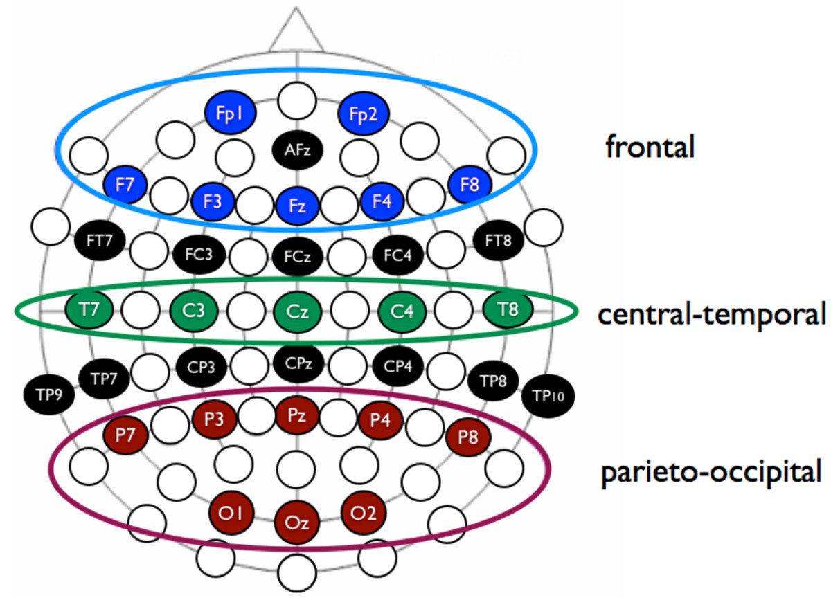 http://static-content.springer.com/image/art%3A10.1186%2F1744-9081-6-3/MediaObjects/12993_2009_Article_245_Fig2_HTML.jpg