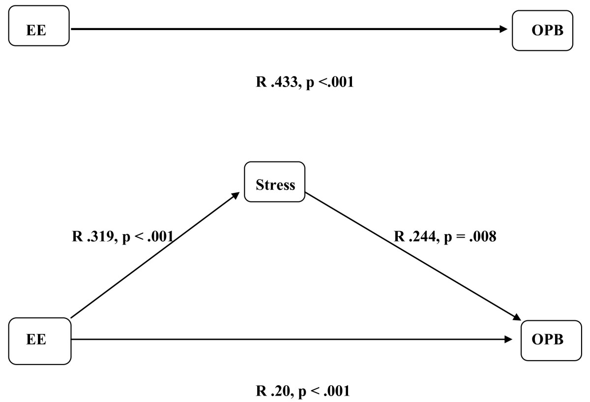 http://static-content.springer.com/image/art%3A10.1186%2F1744-9081-6-45/MediaObjects/12993_2010_Article_287_Fig3_HTML.jpg
