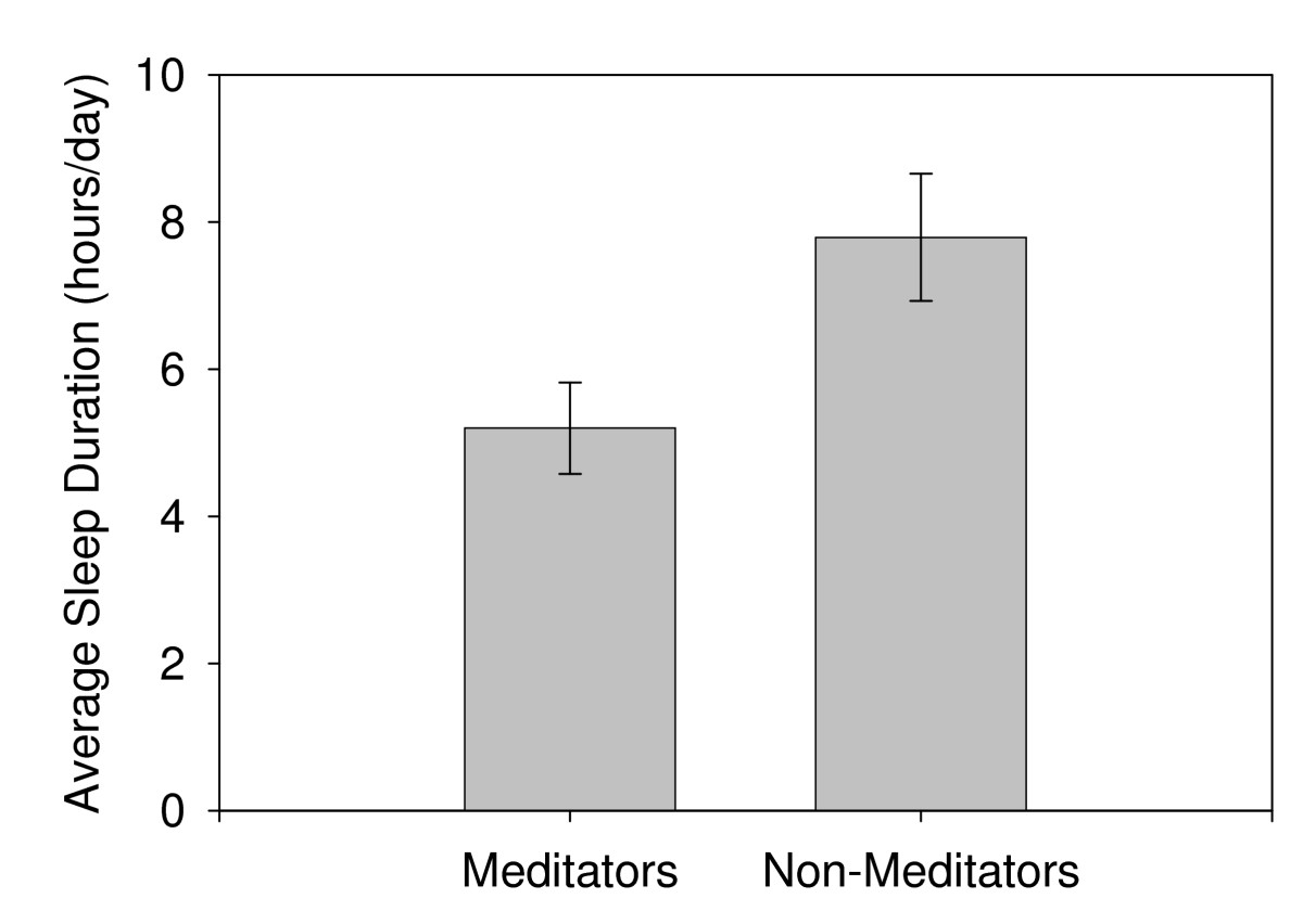 http://static-content.springer.com/image/art%3A10.1186%2F1744-9081-6-47/MediaObjects/12993_2009_Article_289_Fig3_HTML.jpg