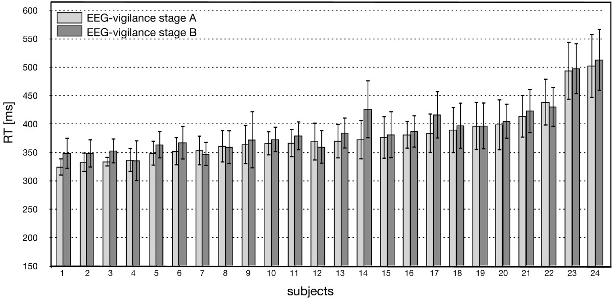 http://static-content.springer.com/image/art%3A10.1186%2F1744-9081-7-31/MediaObjects/12993_2011_Article_346_Fig3_HTML.jpg