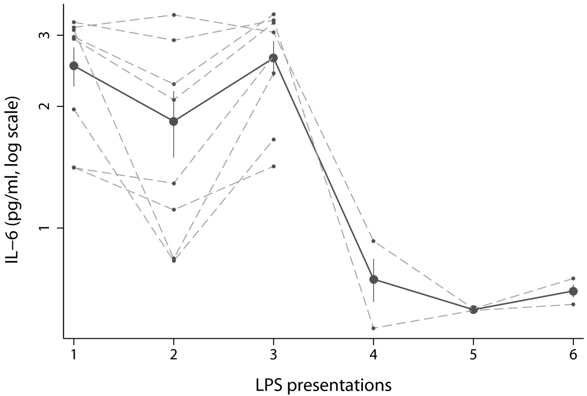 http://static-content.springer.com/image/art%3A10.1186%2F1744-9081-7-47/MediaObjects/12993_2011_Article_365_Fig2_HTML.jpg
