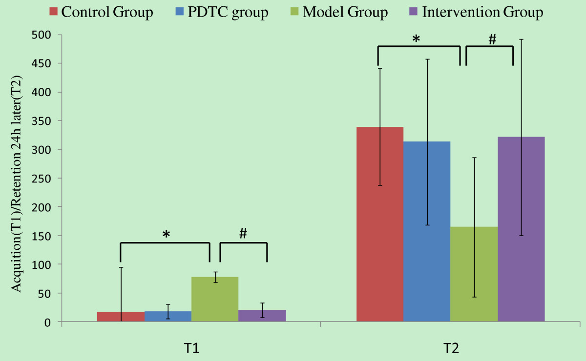 http://static-content.springer.com/image/art%3A10.1186%2F1744-9081-7-50/MediaObjects/12993_2011_Article_370_Fig3_HTML.jpg