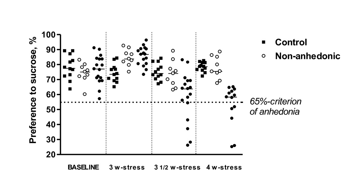 http://static-content.springer.com/image/art%3A10.1186%2F1744-9081-7-9/MediaObjects/12993_2010_Article_329_Fig1_HTML.jpg