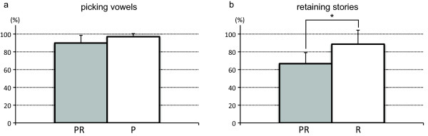 http://static-content.springer.com/image/art%3A10.1186%2F1744-9081-8-26/MediaObjects/12993_2011_Article_393_Fig2_HTML.jpg